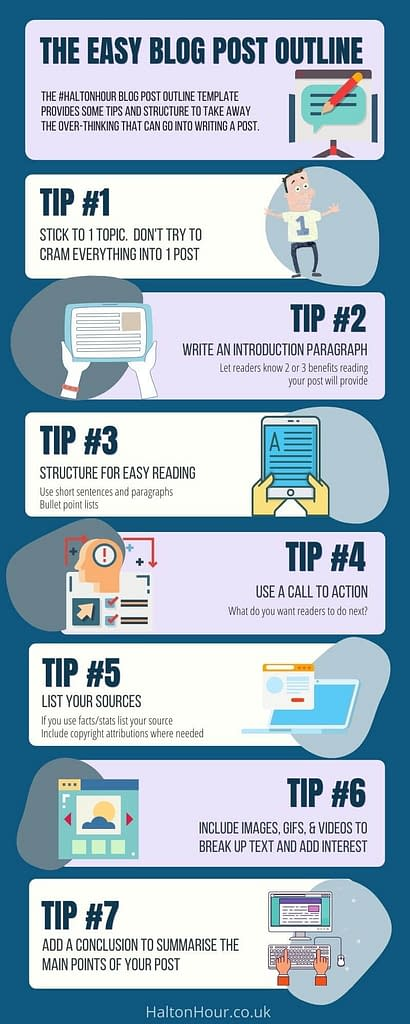 HaltonHour easy blog post outline infographic